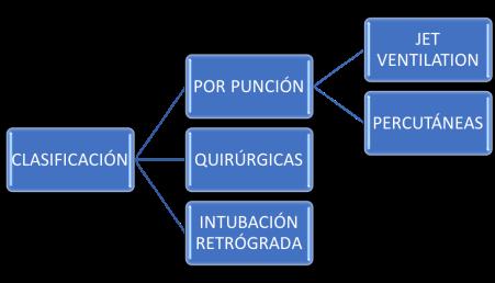 CLASIFICACION.png